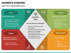 Hambrick Diamond PPT Slide 4