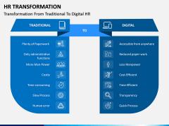 HR Transformation PPT Slide 8