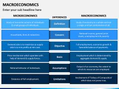 Macroeconomics PPT Slide 8