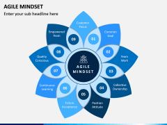 Agile Mindset PPT Slide 3