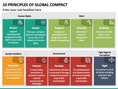 10 Principles Of Global Compact PPT Slide 2