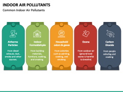 Indoor Air Pollutants PPT Slide 2