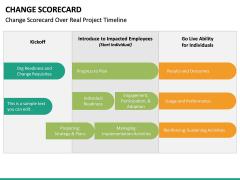 Change Scorecard PPT Slide 6