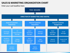 Sales and Marketing Organization Chart PPT Slide 8