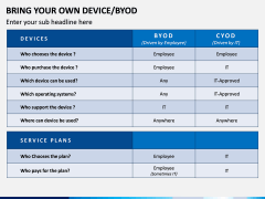 Bring Your Own Device (BYOD) PPT Slide 9
