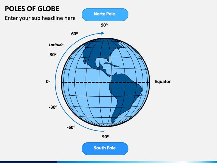 Poles of Globe PPT Slide 1