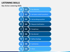 Listening Skills PPT Slide 4