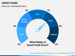 Credit Score PPT Slide 1