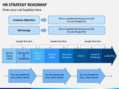 HR Strategy Roadmap PPT Slide 4