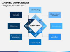 Learning Competencies PPT Slide 1