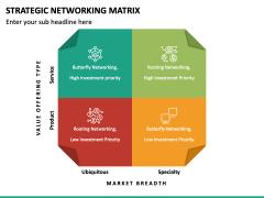 Strategic Networking Matrix PPT Slide 2