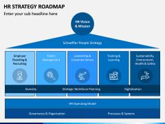 HR Strategy Roadmap PPT Slide 1