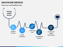 Healthcare Services PPT Slide 2