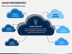 Cloud Infographics PPT Slide 2