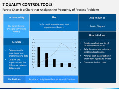 7 Quality Control Tools PPT Slide 6