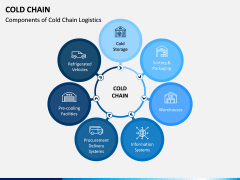 Cold Chain PPT Slide 2