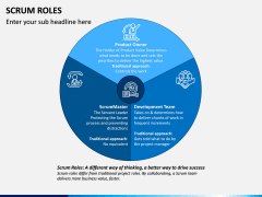SCRUM Roles PPT Slide 2