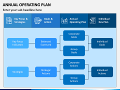 Annual Operating Plan PPT Slide 7