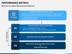 Performance Metrics PPT Slide 3