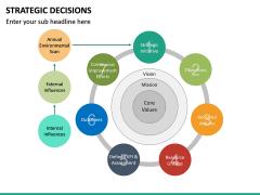Strategic Decisions PPT Slide 25