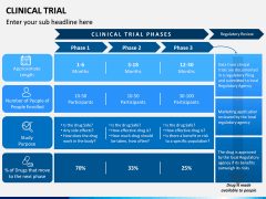 Clinical Trial PPT Slide 3