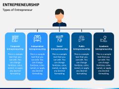 Entrepreneurship PPT Slide 1