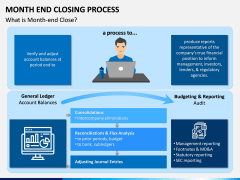 Month End Closing Process PPT Slide 2