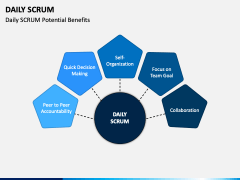 Daily SCRUM PPT Slide 4