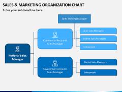 Sales and Marketing Organization Chart PPT Slide 9