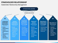Stakeholder Relationship PPT Slide 2