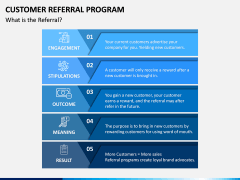 Customer Referral Program PPT Slide 1