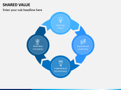 Shared Value PPT Slide 8