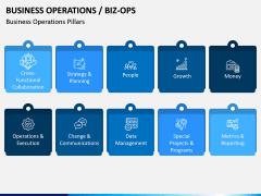 Business Operations (BizOps) PPT Slide 2