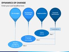 Dynamics of Change PPT Slide 3