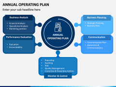 Annual Operating Plan PPT Slide 1