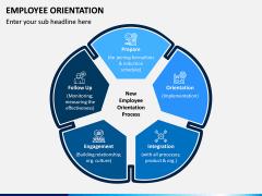 Employee Orientation PPT Slide 1