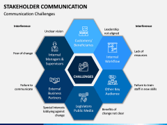 Stakeholder Communication PPT Slide 5