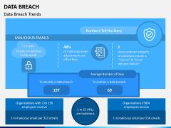 Data Breach PPT Slide 3
