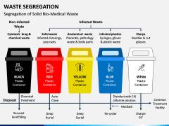 Waste Segregation PPT Slide 7