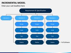 Incremental Model PPT Slide 5