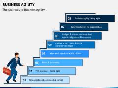 Business Agility PPT Slide 2