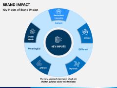 Brand Impact PPT Slide 2