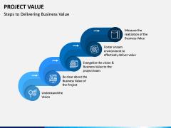 Project Value PPT Slide 8