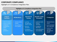 Corporate Compliance PPT Slide 2