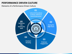Performance Driven Culture PPT Slide 1