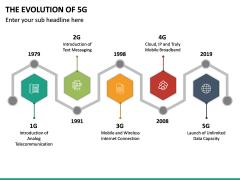 The Evolution of 5G PPT Slide 2