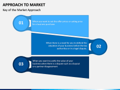 Approach to Market PPT Slide 5