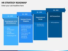 HR Strategy Roadmap PPT Slide 2