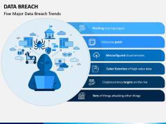 Data Breach PPT Slide 4