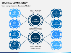 Business Competency PPT Slide 4
